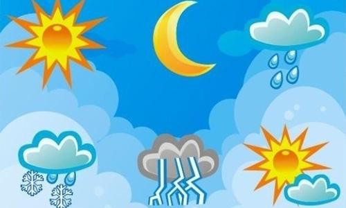 形容天气的词语有哪些?