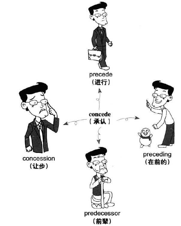 漫画搞定六级词汇 第15期