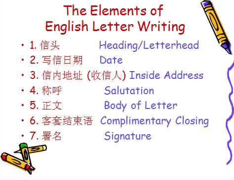英文写信的格式细节问题 开头,结尾,街道地址