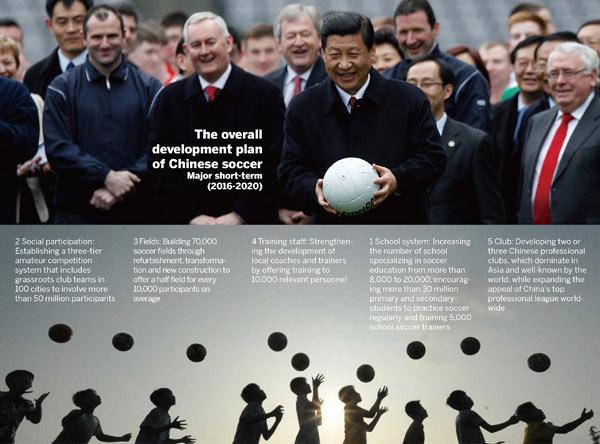 """2050年中国要成""""足球一流强国"""""""