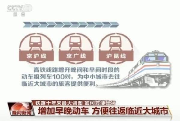 """铁路""""列车运行图""""大调整"""