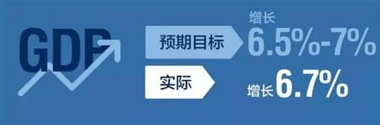 """双语两会:经济社会发展""""稳""""字当头"""