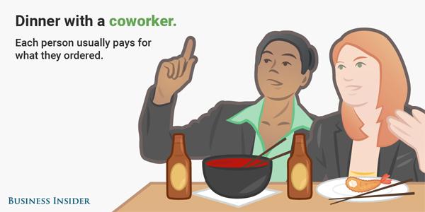 和各种人吃饭如何分摊饭钱?(组图)