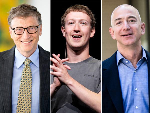 全球科技富豪百强资产总额超1万亿美元