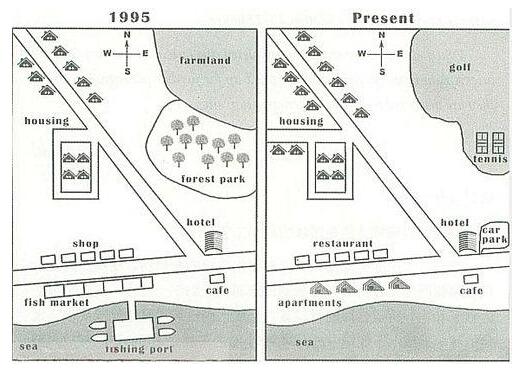 雅思写作小作文地图题考官范文:滨海村庄的变化