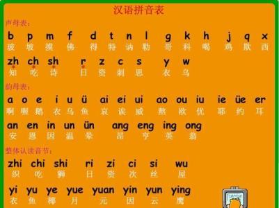 学汉语拼音能增强英文阅读能力