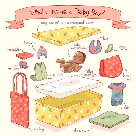 牛津热词:婴儿箱