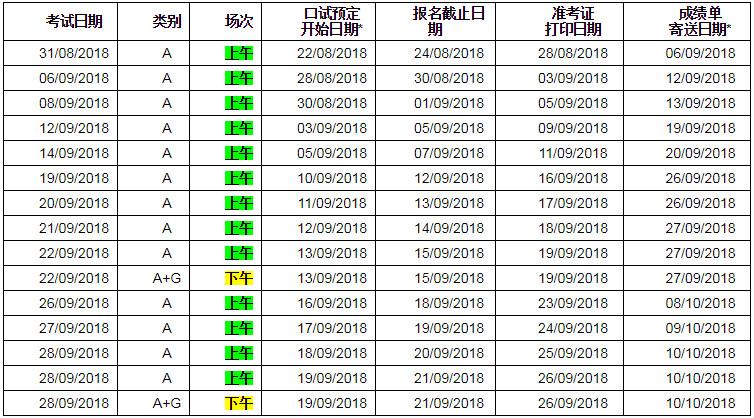 2018年9月雅思考试机考报名截止日期和成绩单寄送日期