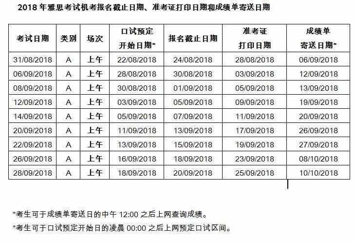 雅思广州机考的考试安排