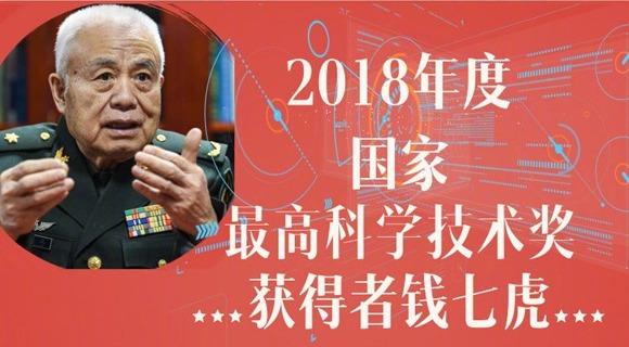 2018年度国家最高科学技术奖出炉!听习语话科技