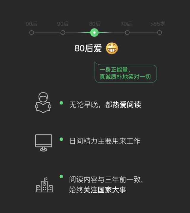 一周热词榜(1.5-11)