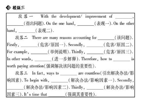 英语六级作文