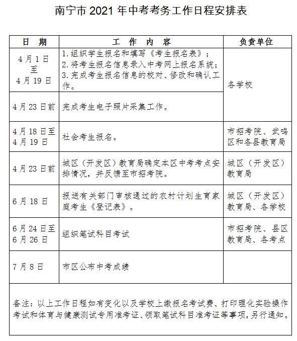 关于做好南宁市2021年初中学业水平考试报名工作的通知